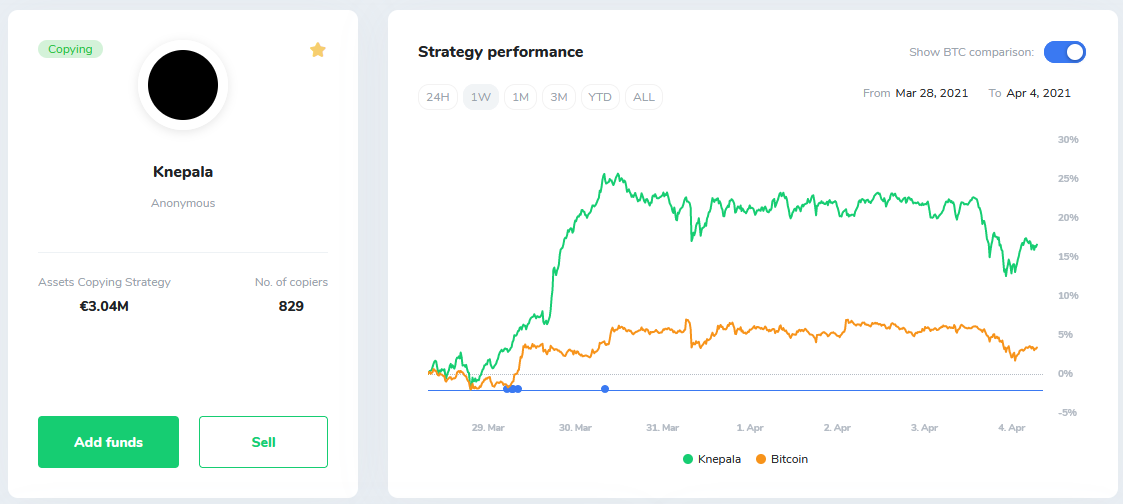 Knepala strategy on Iconomi with the proper strategy performance